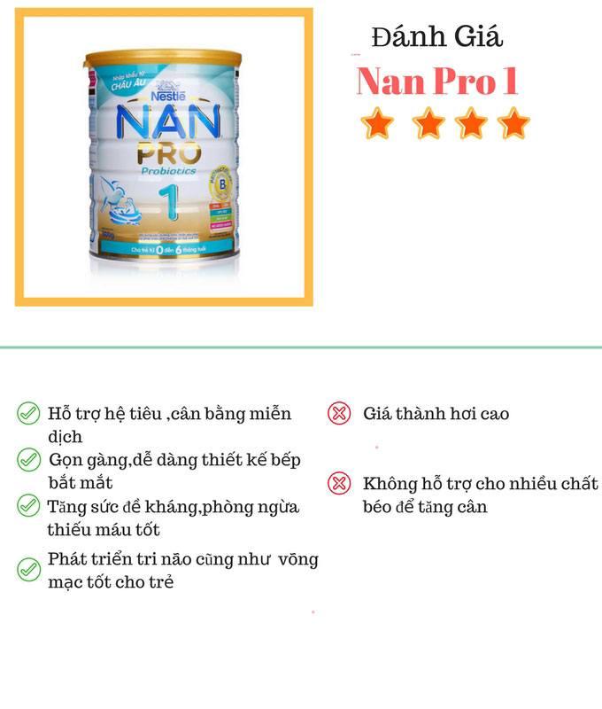 Đánh Giá Sữa Nan Pro 1 Có Thực Sư Tốt